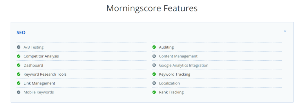 Morningscore Features